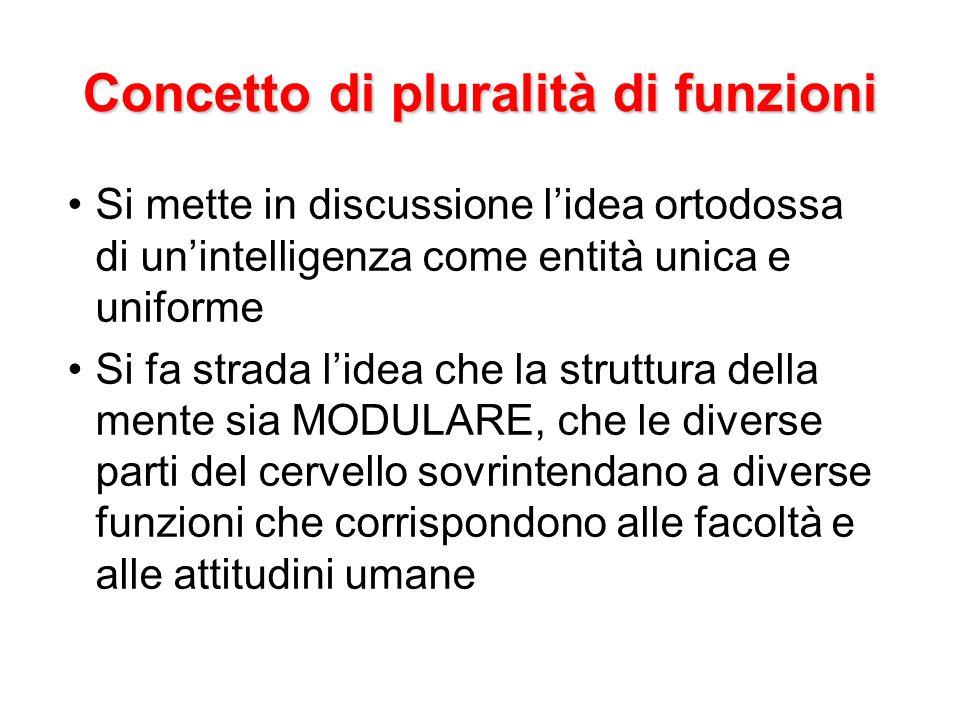 Concetto di pluralità di funzioni Si mette in discussione l'idea ortodossa di un'intelligenza come entità unica e uniforme Si fa strada l'idea che la struttura della mente sia MODULARE, che le diverse parti del cervello sovrintendano a diverse funzioni che corrispondono alle facoltà e alle attitudini umane