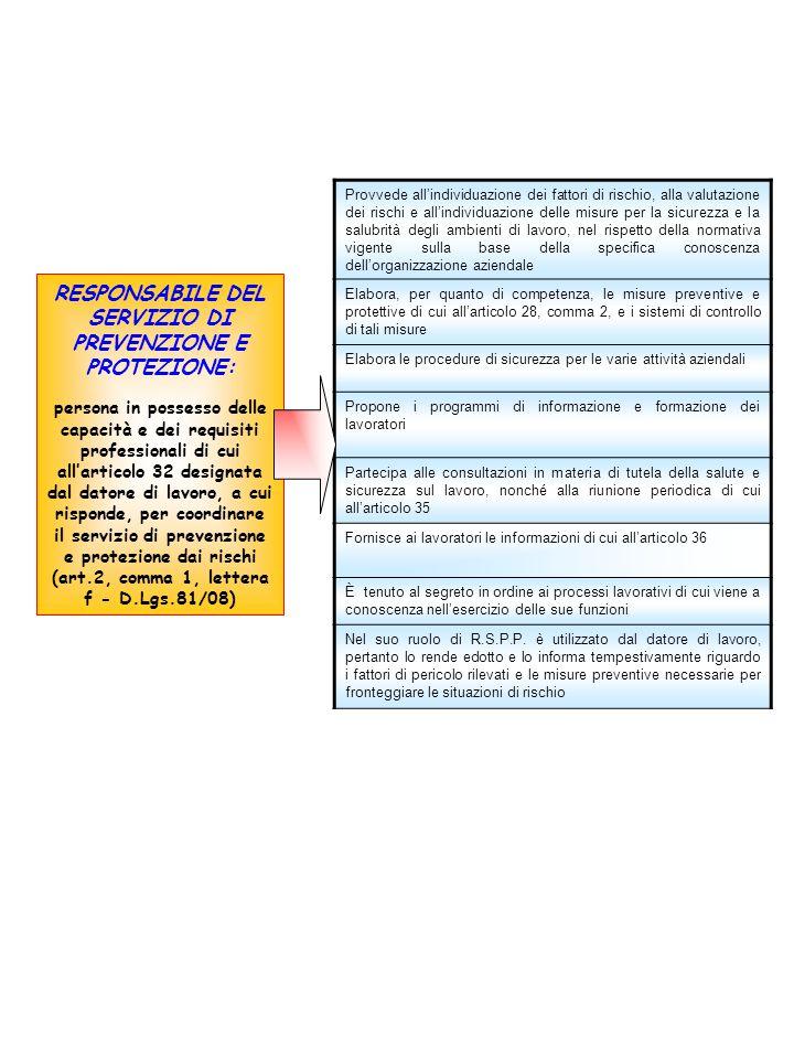 RESPONSABILE DEL SERVIZIO DI PREVENZIONE E PROTEZIONE: persona in possesso delle capacità e dei requisiti professionali di cui all'articolo 32 designata dal datore di lavoro, a cui risponde, per coordinare il servizio di prevenzione e protezione dai rischi (art.2, comma 1, lettera f - D.Lgs.81/08) Provvede all'individuazione dei fattori di rischio, alla valutazione dei rischi e all'individuazione delle misure per la sicurezza e la salubrità degli ambienti di lavoro, nel rispetto della normativa vigente sulla base della specifica conoscenza dell'organizzazione aziendale Elabora, per quanto di competenza, le misure preventive e protettive di cui all'articolo 28, comma 2, e i sistemi di controllo di tali misure Elabora le procedure di sicurezza per le varie attività aziendali Propone i programmi di informazione e formazione dei lavoratori Partecipa alle consultazioni in materia di tutela della salute e sicurezza sul lavoro, nonché alla riunione periodica di cui all'articolo 35 Fornisce ai lavoratori le informazioni di cui all'articolo 36 È tenuto al segreto in ordine ai processi lavorativi di cui viene a conoscenza nell'esercizio delle sue funzioni Nel suo ruolo di R.S.P.P.