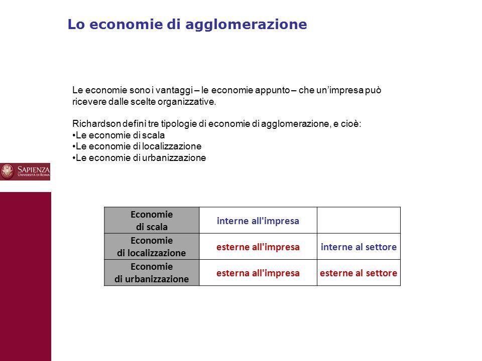 Lo economie di agglomerazione 10 Le economie sono i vantaggi – le economie appunto – che un'impresa può ricevere dalle scelte organizzative.
