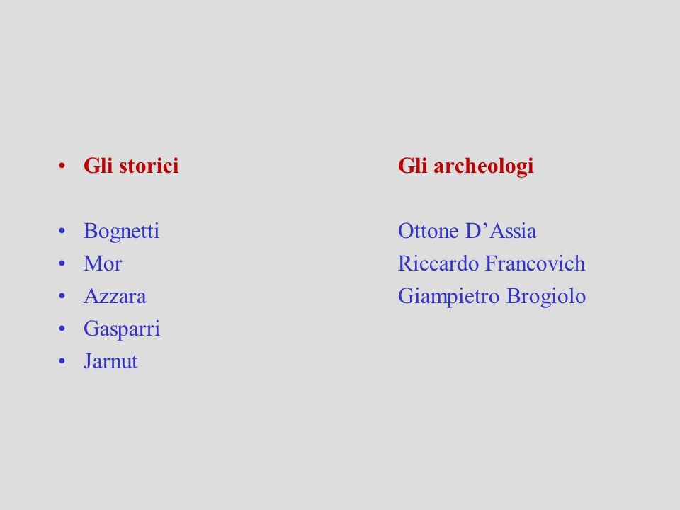 Gli storiciGli archeologi BognettiOttone D'Assia MorRiccardo Francovich AzzaraGiampietro Brogiolo Gasparri Jarnut