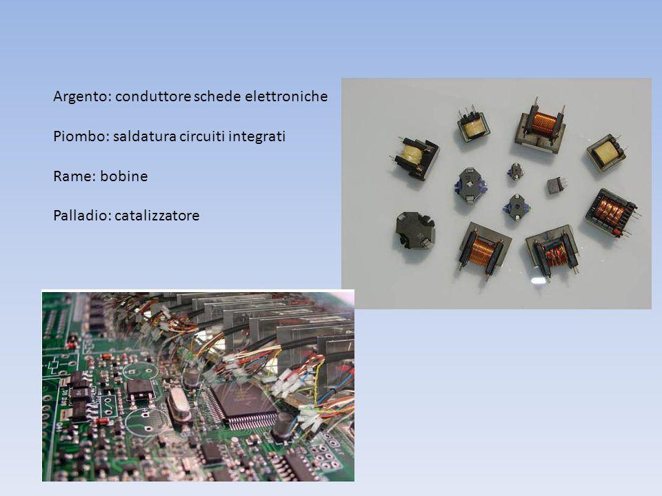 Argento: conduttore schede elettroniche Piombo: saldatura circuiti integrati Rame: bobine Palladio: catalizzatore