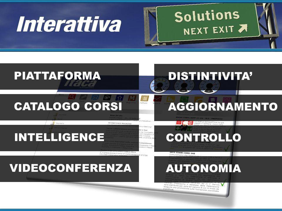 DISTINTIVITA' AGGIORNAMENTO CONTROLLO AUTONOMIA PIATTAFORMA CATALOGO CORSI VIDEOCONFERENZA INTELLIGENCE