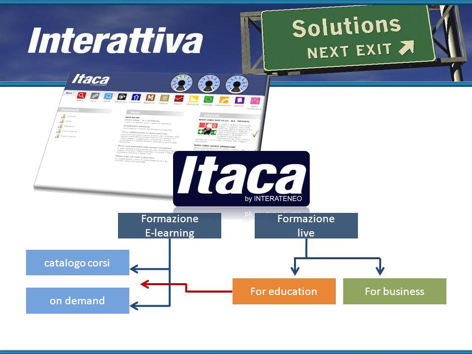 catalogo corsi on demand Formazione live For educationFor business Formazione E-learning