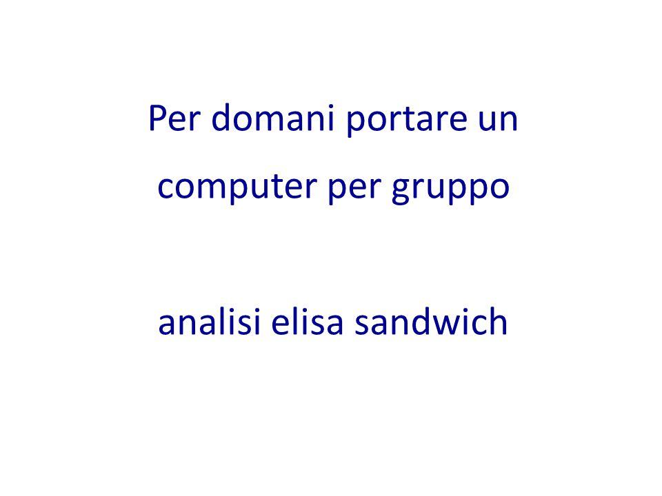 Per domani portare un computer per gruppo analisi elisa sandwich