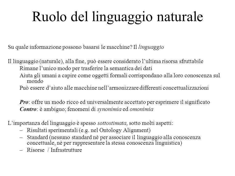 Ruolo del linguaggio naturale Su quale informazione possono basarsi le macchine.
