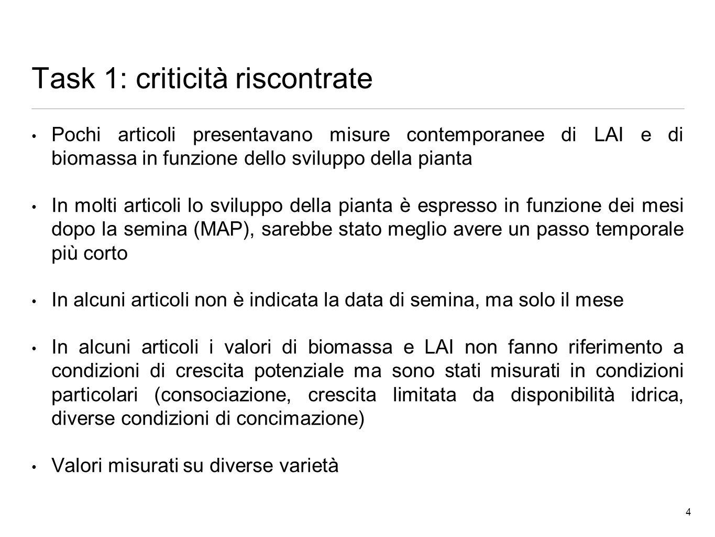 Task 1: criticità riscontrate Pochi articoli presentavano misure contemporanee di LAI e di biomassa in funzione dello sviluppo della pianta In molti a