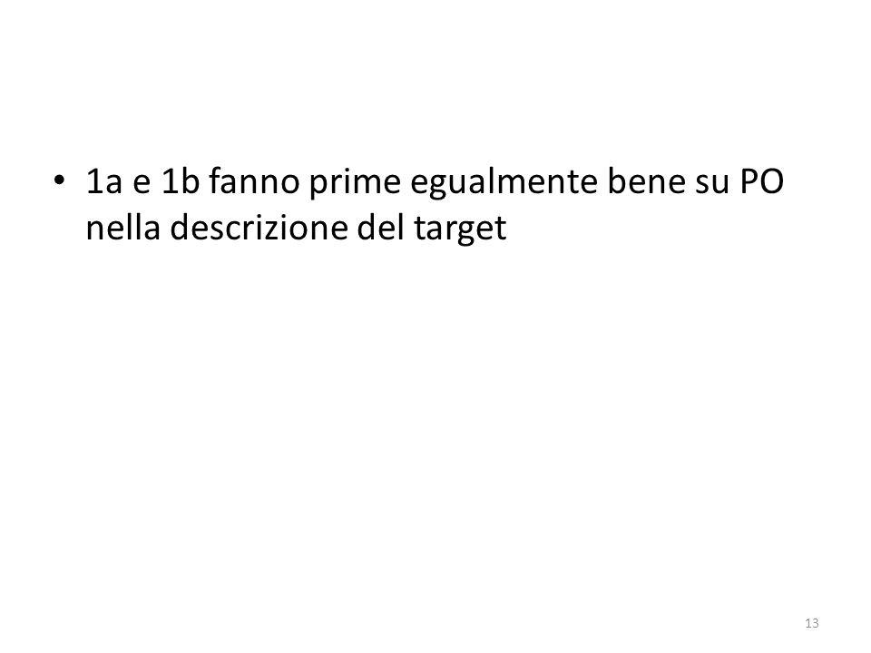 1a e 1b fanno prime egualmente bene su PO nella descrizione del target 13