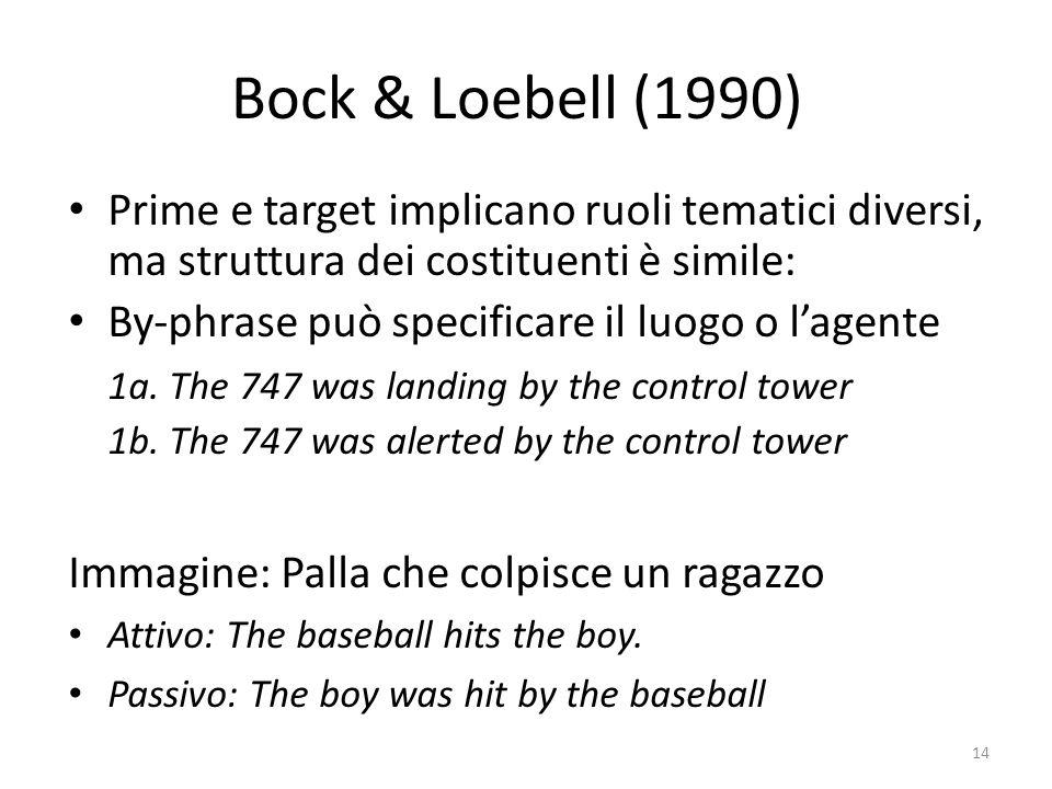 14 Bock & Loebell (1990) Prime e target implicano ruoli tematici diversi, ma struttura dei costituenti è simile: By-phrase può specificare il luogo o l'agente 1a.