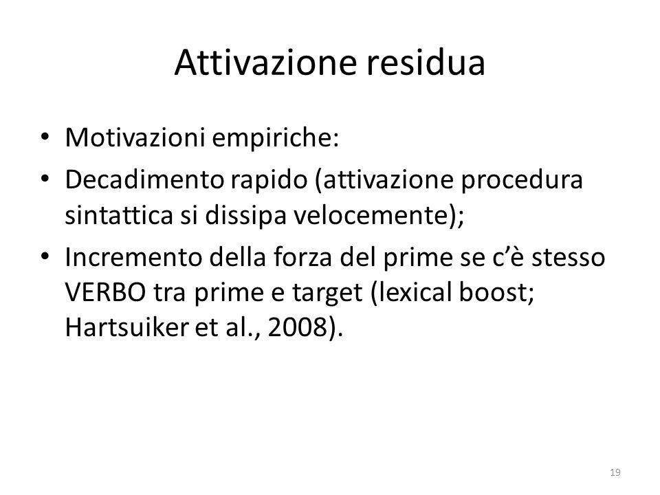 Attivazione residua Motivazioni empiriche: Decadimento rapido (attivazione procedura sintattica si dissipa velocemente); Incremento della forza del prime se c'è stesso VERBO tra prime e target (lexical boost; Hartsuiker et al., 2008).