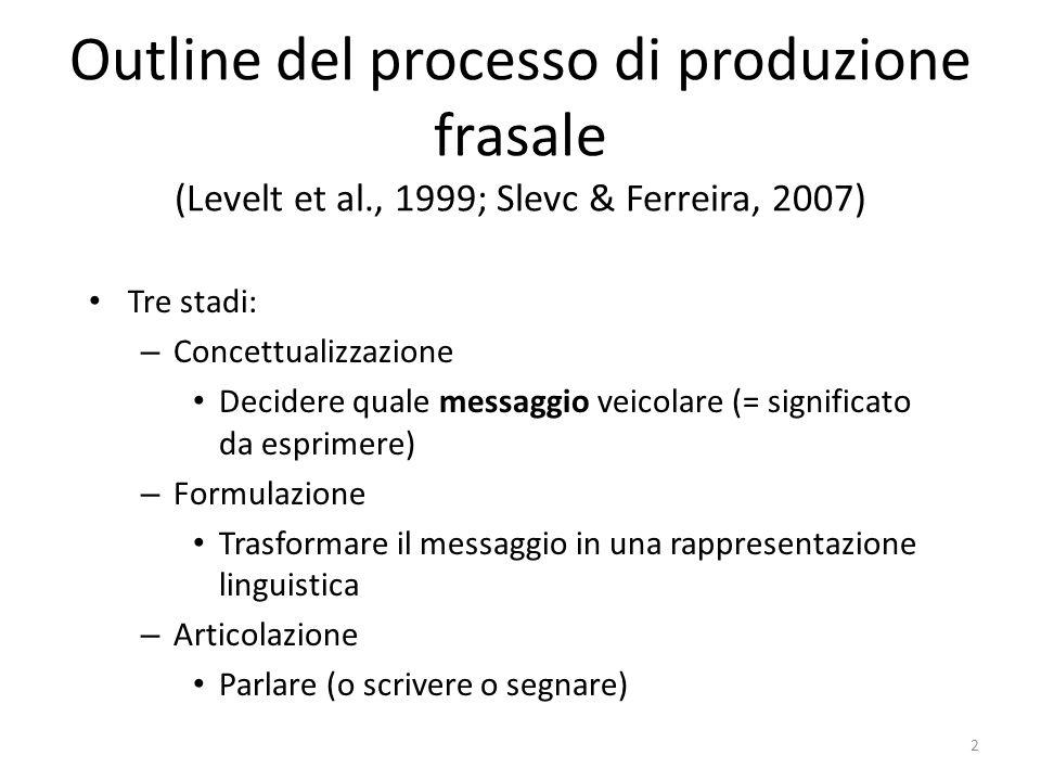 2 Outline del processo di produzione frasale (Levelt et al., 1999; Slevc & Ferreira, 2007) Tre stadi: – Concettualizzazione Decidere quale messaggio veicolare (= significato da esprimere) – Formulazione Trasformare il messaggio in una rappresentazione linguistica – Articolazione Parlare (o scrivere o segnare)