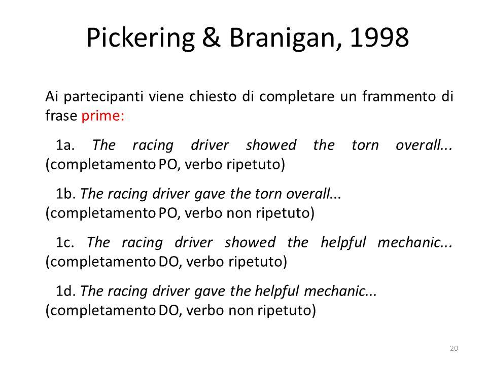 Pickering & Branigan, 1998 Ai partecipanti viene chiesto di completare un frammento di frase prime: 1a.