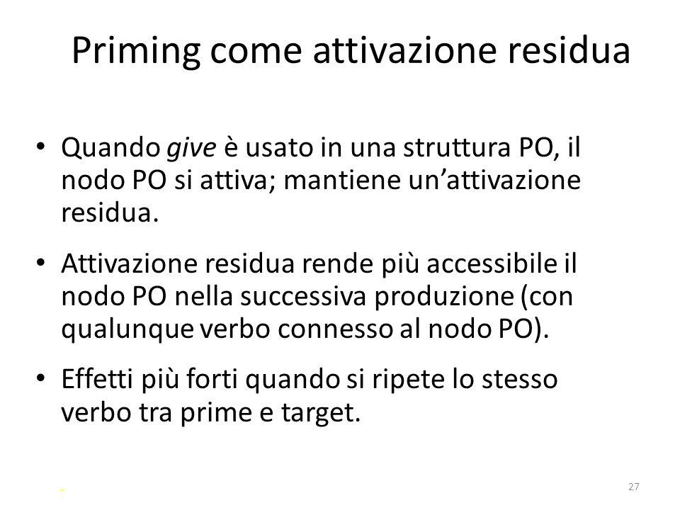 27 Priming come attivazione residua Quando give è usato in una struttura PO, il nodo PO si attiva; mantiene un'attivazione residua.
