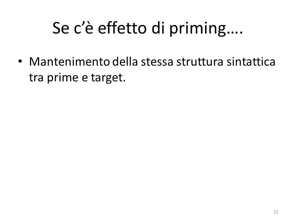 Se c'è effetto di priming…. Mantenimento della stessa struttura sintattica tra prime e target. 32