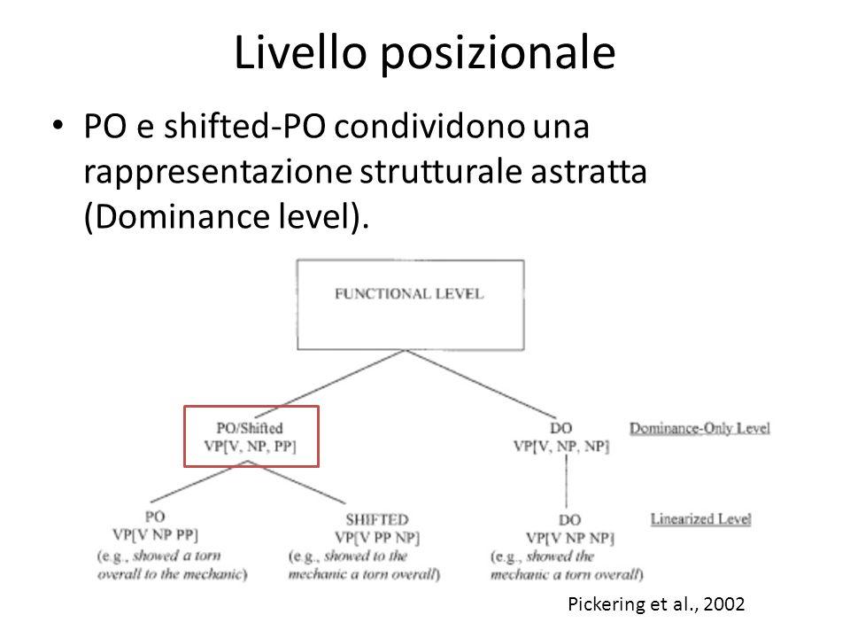 Livello posizionale PO e shifted-PO condividono una rappresentazione strutturale astratta (Dominance level).
