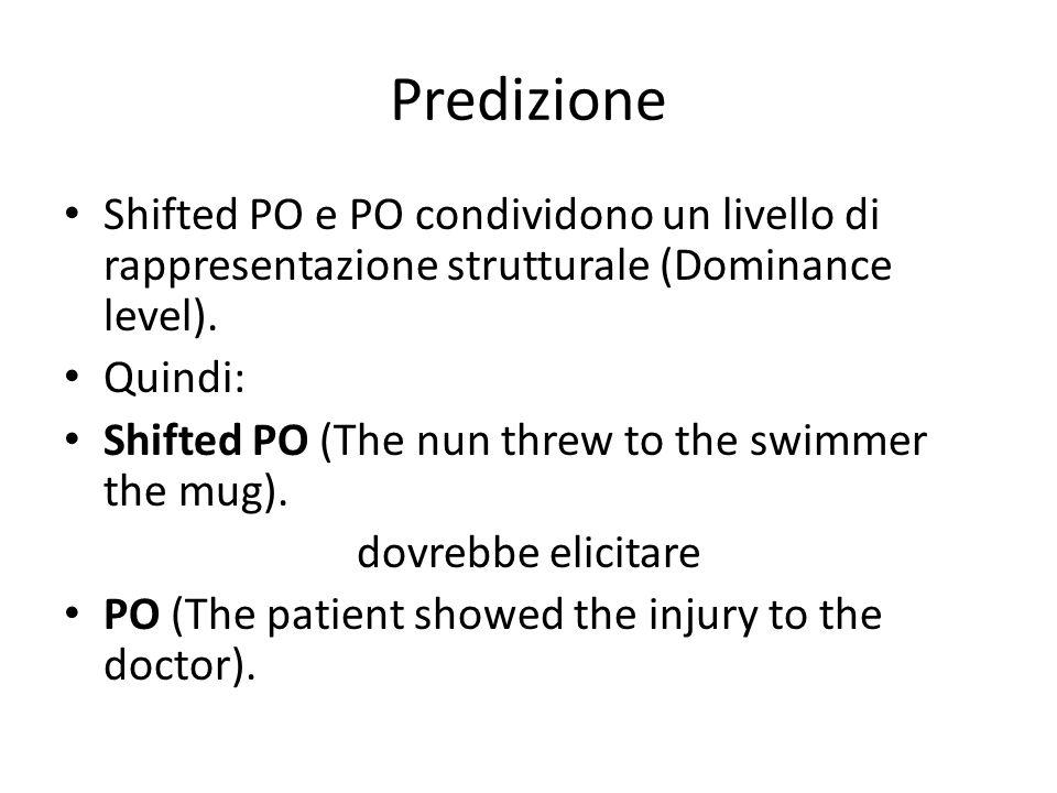 Predizione Shifted PO e PO condividono un livello di rappresentazione strutturale (Dominance level).