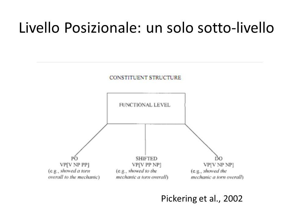 Livello Posizionale: un solo sotto-livello Pickering et al., 2002