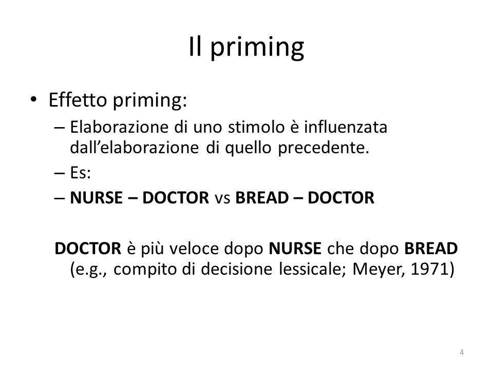 Il priming 4 Effetto priming: – Elaborazione di uno stimolo è influenzata dall'elaborazione di quello precedente.