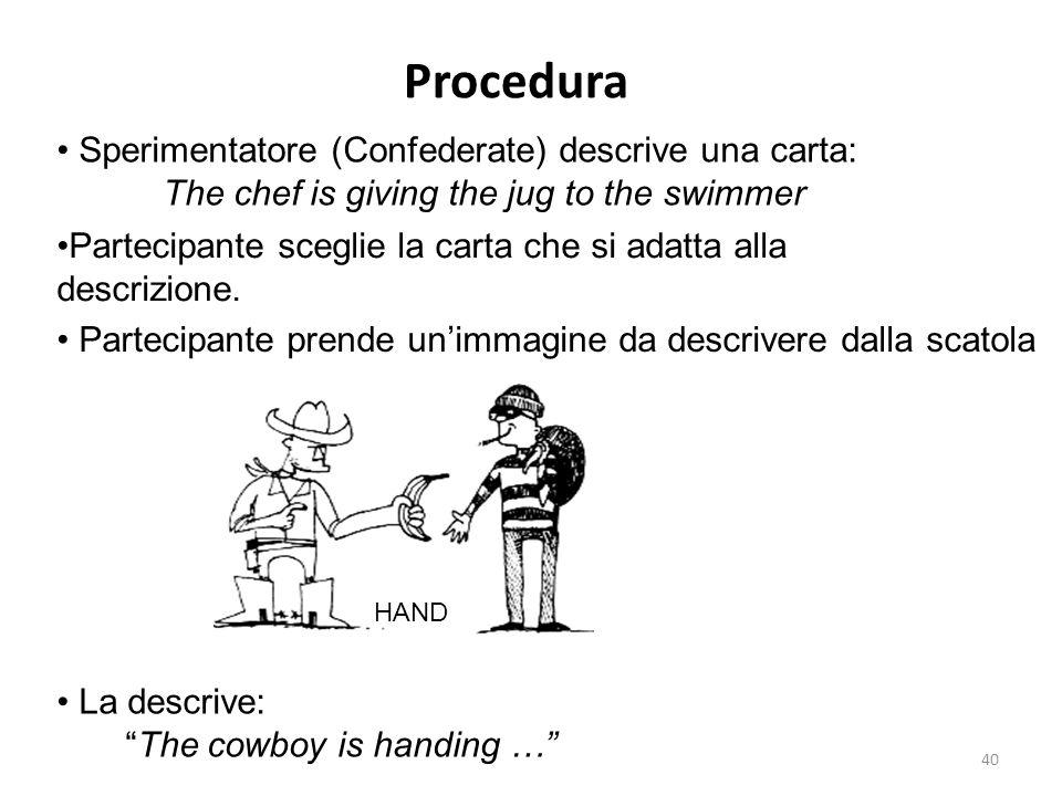 Procedura Sperimentatore (Confederate) descrive una carta: The chef is giving the jug to the swimmer Partecipante sceglie la carta che si adatta alla descrizione.