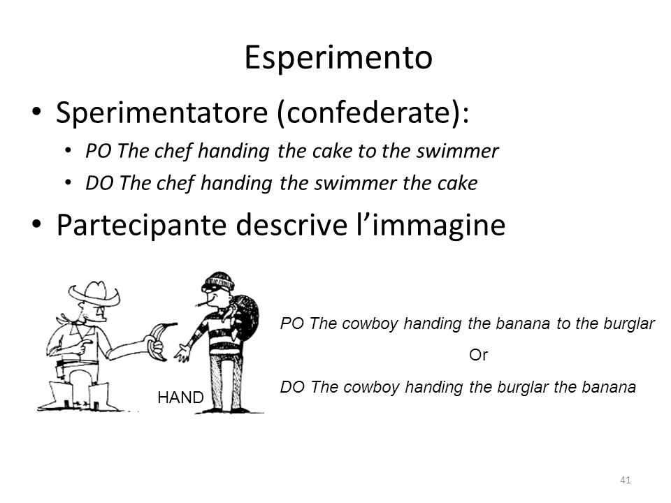 Esperimento Sperimentatore (confederate): PO The chef handing the cake to the swimmer DO The chef handing the swimmer the cake Partecipante descrive l'immagine HAND PO The cowboy handing the banana to the burglar DO The cowboy handing the burglar the banana Or 41