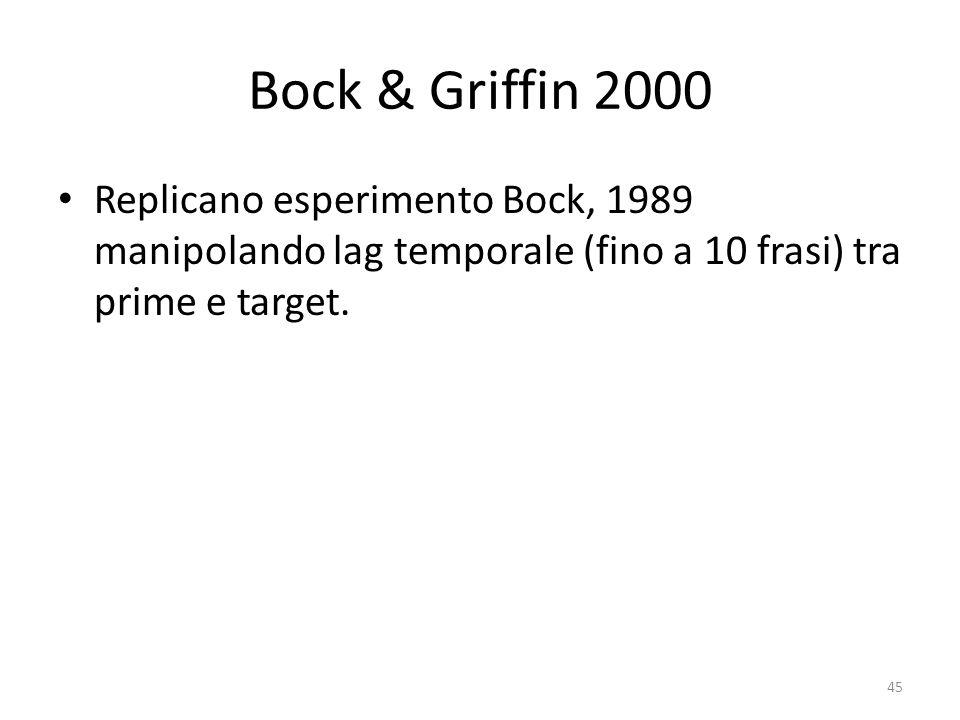 Bock & Griffin 2000 Replicano esperimento Bock, 1989 manipolando lag temporale (fino a 10 frasi) tra prime e target.