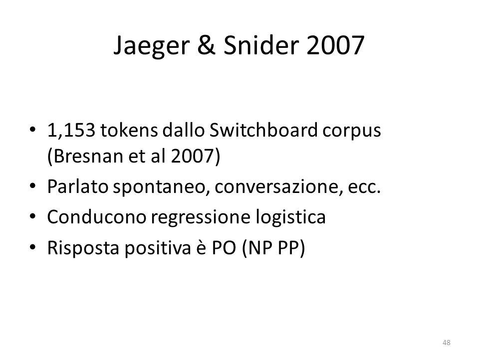 Jaeger & Snider 2007 1,153 tokens dallo Switchboard corpus (Bresnan et al 2007) Parlato spontaneo, conversazione, ecc.