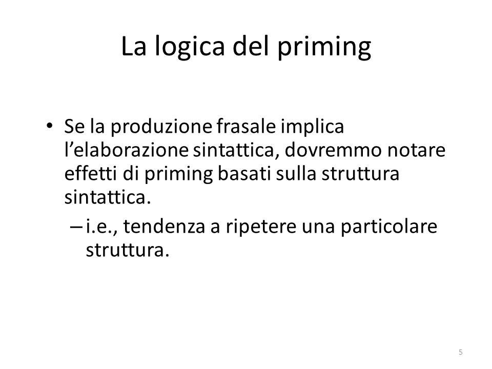 5 La logica del priming Se la produzione frasale implica l'elaborazione sintattica, dovremmo notare effetti di priming basati sulla struttura sintattica.