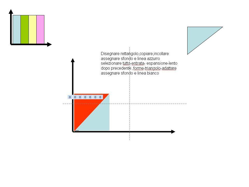 Disegnare rettangolo,copiare,incollare assegnare sfondo e linea variabile selezionare tutto-entrata- espansione-lento dopo precedente..forme-triangolo-adattare assegnare sfondo e linea bianco
