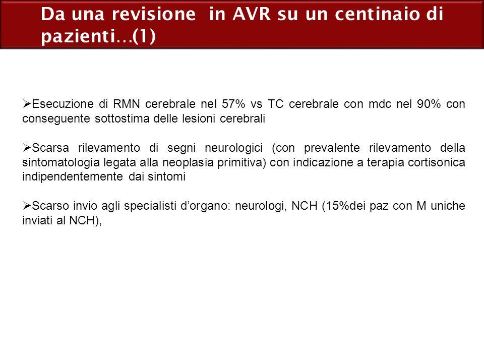 Da una revisione in AVR su un centinaio di pazienti…(1)  Esecuzione di RMN cerebrale nel 57% vs TC cerebrale con mdc nel 90% con conseguente sottosti