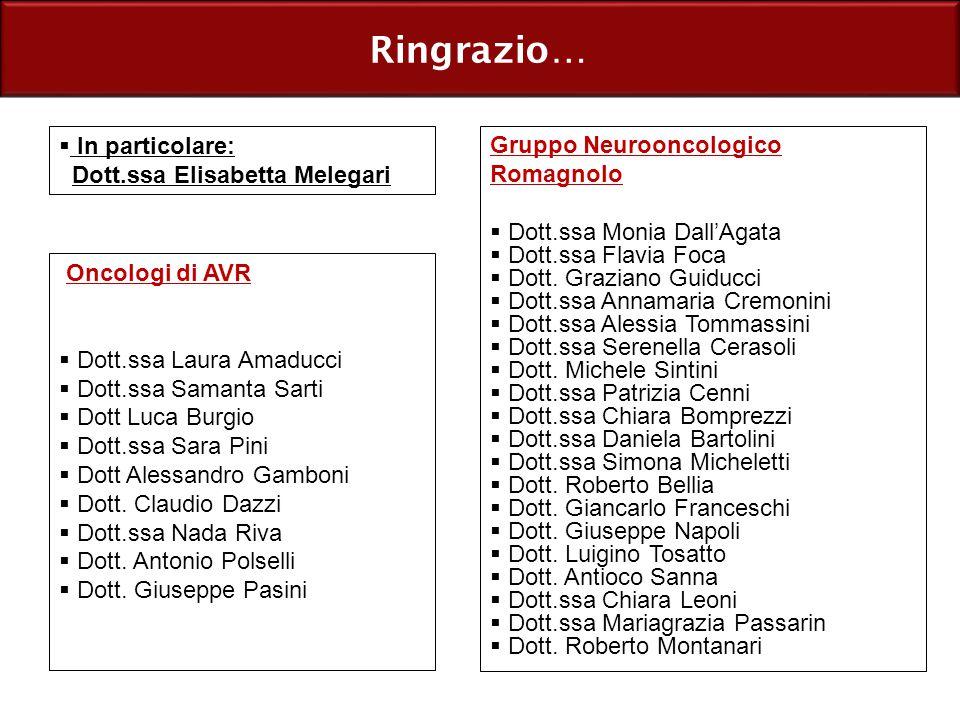 Ringrazio… Gruppo Neurooncologico Romagnolo  Dott.ssa Monia Dall'Agata  Dott.ssa Flavia Foca  Dott.
