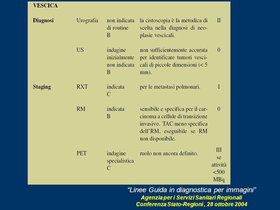 """""""Linee Guida in diagnostica per immagini"""" Agenzia per i Servizi Sanitari Regionali Conferenza Stato-Regioni, 28 ottobre 2004"""