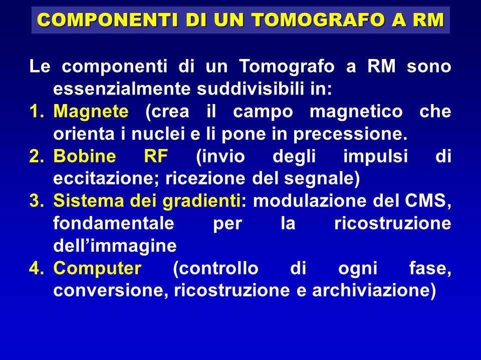 COMPONENTI DI UN TOMOGRAFO A RM Le componenti di un Tomografo a RM sono essenzialmente suddivisibili in: 1.Magnete (crea il campo magnetico che orient