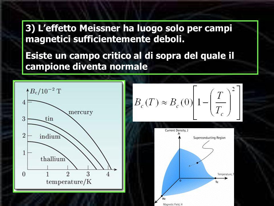3) L'effetto Meissner ha luogo solo per campi magnetici sufficientemente deboli.