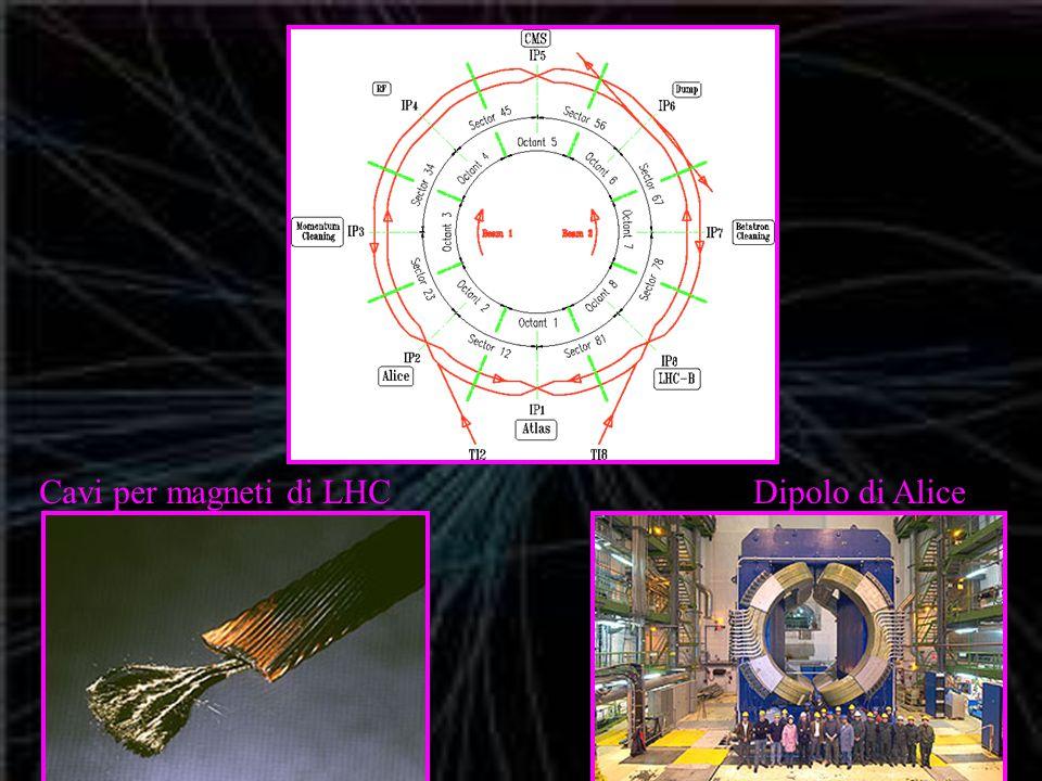 Cavi per magneti di LHCDipolo di Alice