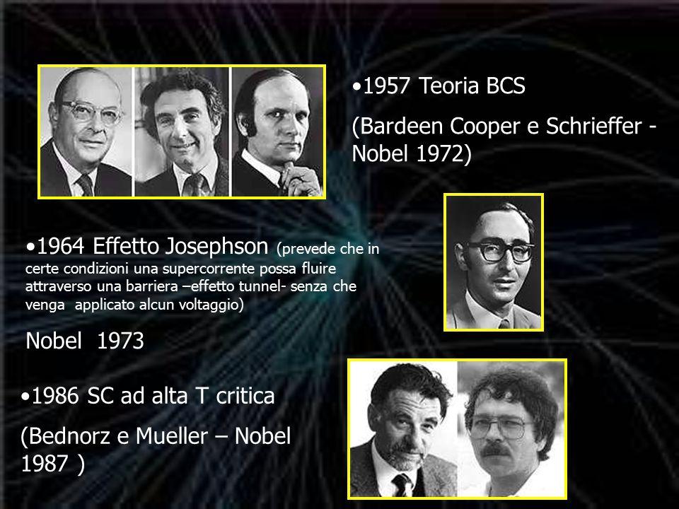 1957 Teoria BCS (Bardeen Cooper e Schrieffer - Nobel 1972) 1964 Effetto Josephson (prevede che in certe condizioni una supercorrente possa fluire attraverso una barriera –effetto tunnel- senza che venga applicato alcun voltaggio) Nobel 1973 1986 SC ad alta T critica (Bednorz e Mueller – Nobel 1987 )