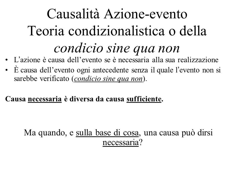 Causalità Azione-evento Teoria condizionalistica o della condicio sine qua non L'azione è causa dell'evento se è necessaria alla sua realizzazione È c