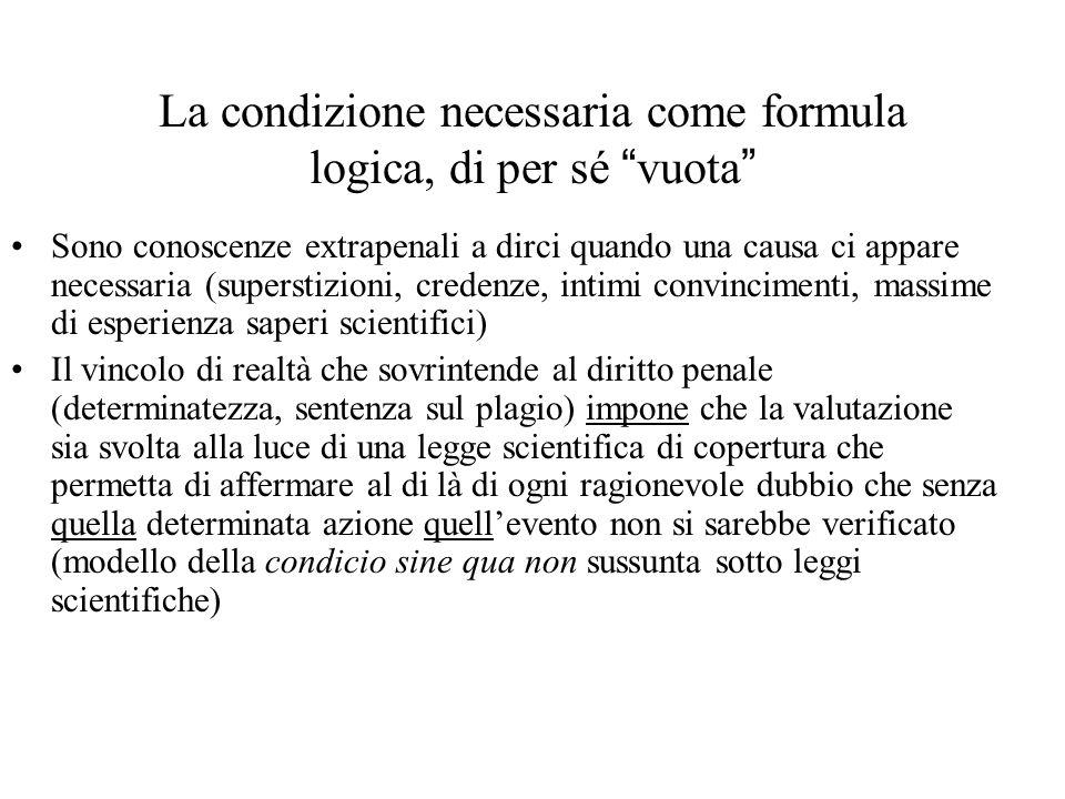 """La condizione necessaria come formula logica, di per sé """"vuota"""" Sono conoscenze extrapenali a dirci quando una causa ci appare necessaria (superstizio"""