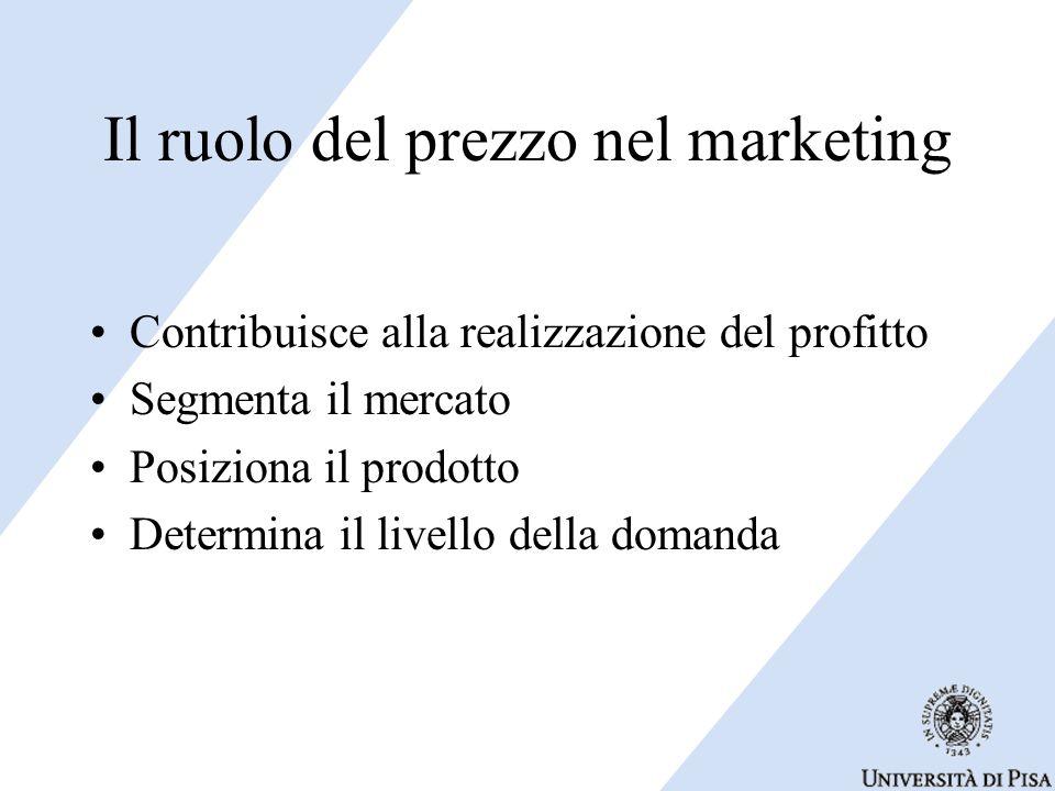 Il ruolo del prezzo nel marketing Contribuisce alla realizzazione del profitto Segmenta il mercato Posiziona il prodotto Determina il livello della domanda