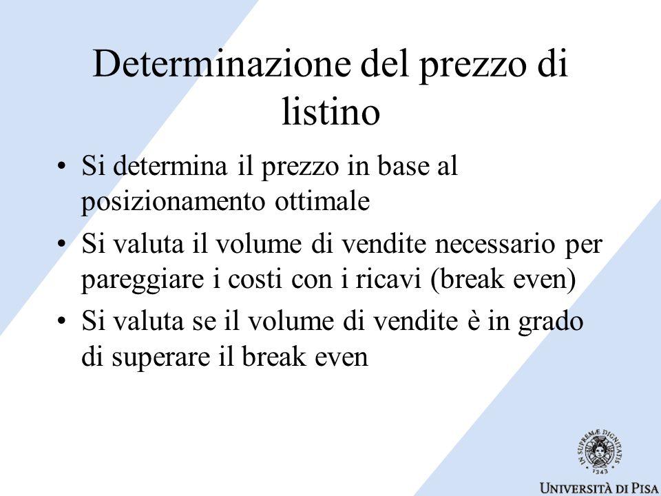 Determinazione del prezzo di listino Si determina il prezzo in base al posizionamento ottimale Si valuta il volume di vendite necessario per pareggiare i costi con i ricavi (break even) Si valuta se il volume di vendite è in grado di superare il break even