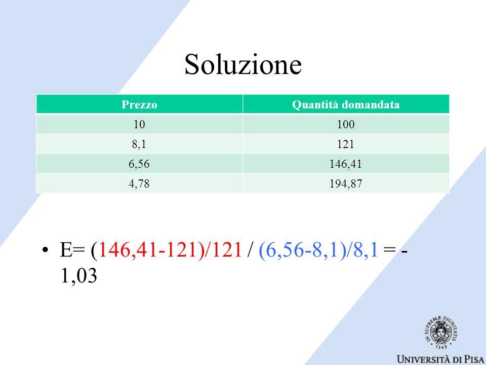 Soluzione E= (146,41-121)/121 / (6,56-8,1)/8,1 = - 1,03 PrezzoQuantità domandata 10100 8,1121 6,56146,41 4,78194,87