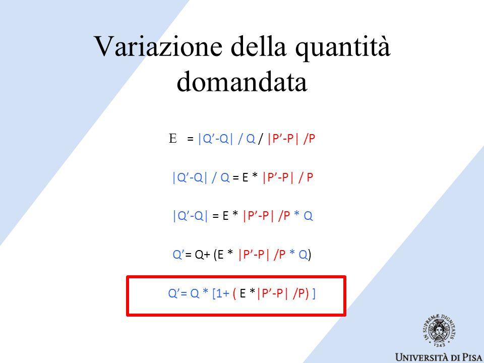 Variazione della quantità domandata  = |Q'-Q| / Q / |P'-P| /P |Q'-Q| / Q = E * |P'-P| / P |Q'-Q| = E * |P'-P| /P * Q Q'= Q+ (E * |P'-P| /P * Q) Q'= Q * [1+ ( E *|P'-P| /P) ]