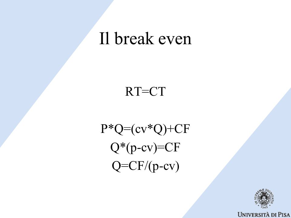 Il break even RT=CT P*Q=(cv*Q)+CF Q*(p-cv)=CF Q=CF/(p-cv)