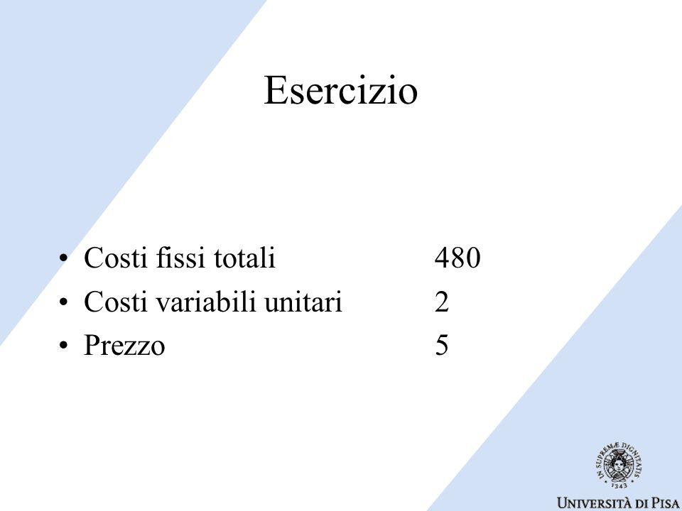 Esercizio Costi fissi totali480 Costi variabili unitari 2 Prezzo5