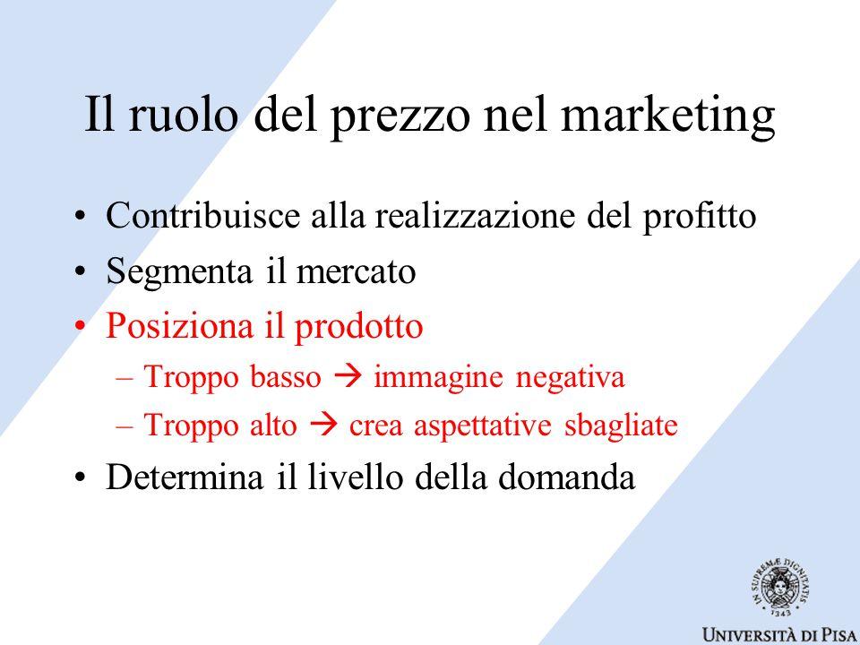 Il ruolo del prezzo nel marketing Contribuisce alla realizzazione del profitto Segmenta il mercato Posiziona il prodotto –Troppo basso  immagine negativa –Troppo alto  crea aspettative sbagliate Determina il livello della domanda