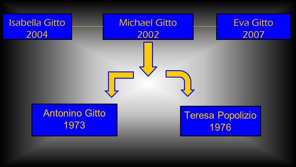 Michael Gitto 2002 Isabella Gitto 2004 Eva Gitto 2007 Antonino Gitto 1973 Teresa Popolizio 1976