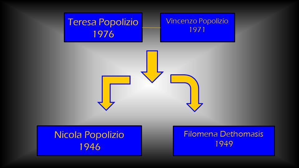 Teresa Popolizio 1976 Vincenzo Popolizio 1971 Nicola Popolizio 1946 Filomena Dethomasis 1949