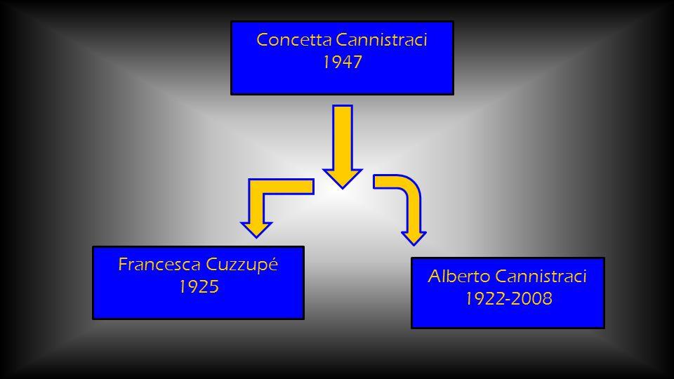 Concetta Cannistraci 1947 Francesca Cuzzupé 1925 Alberto Cannistraci 1922-2008