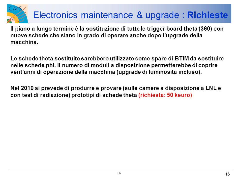 16 Electronics maintenance & upgrade : Richieste Il piano a lungo termine è la sostituzione di tutte le trigger board theta (360) con nuove schede che siano in grado di operare anche dopo l'upgrade della macchina.