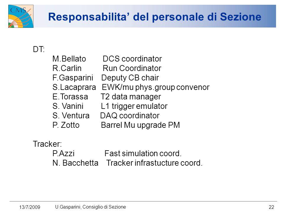 13/7/2009 U.Gasparini, Consiglio di Sezione 22 Responsabilita' del personale di Sezione DT: M.Bellato DCS coordinator R.Carlin Run Coordinator F.Gaspa