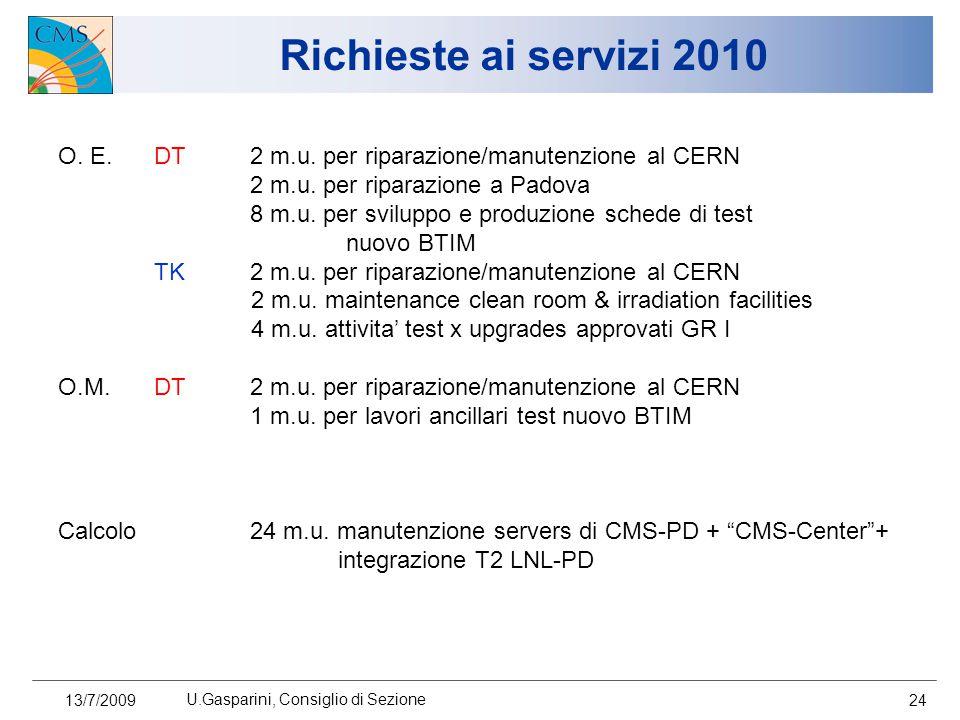 13/7/2009 U.Gasparini, Consiglio di Sezione 24 Richieste ai servizi 2010 O. E.DT2 m.u. per riparazione/manutenzione al CERN 2 m.u. per riparazione a P