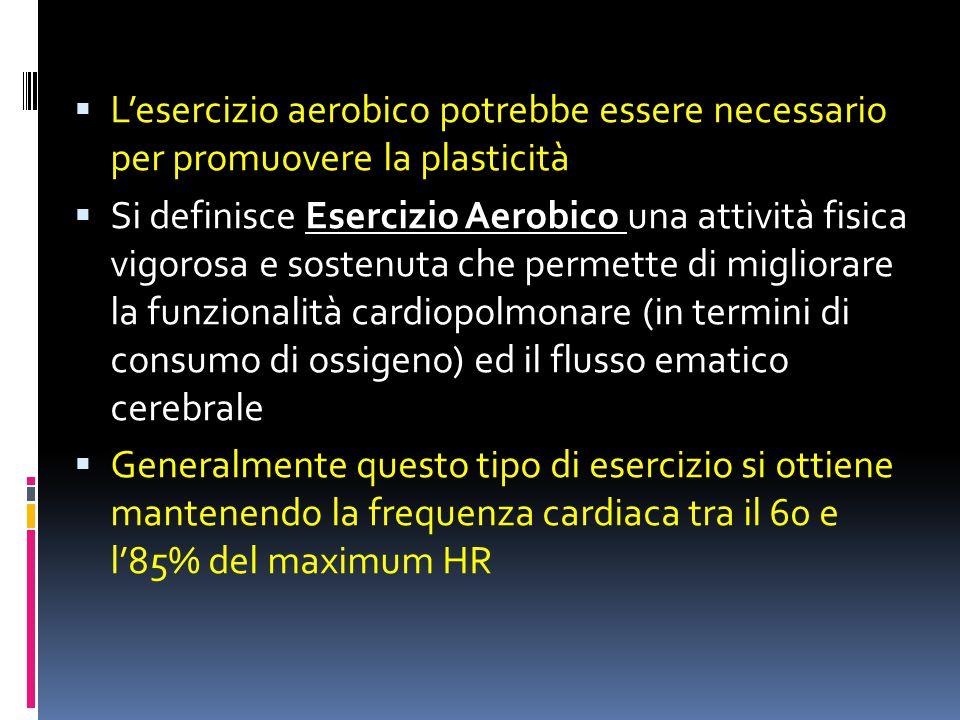  L'esercizio aerobico potrebbe essere necessario per promuovere la plasticità  Si definisce Esercizio Aerobico una attività fisica vigorosa e sosten